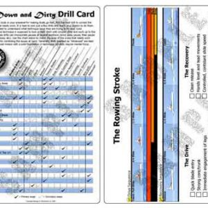 The Down And Dirty Drill Card